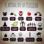 Ritual de la Felicidad